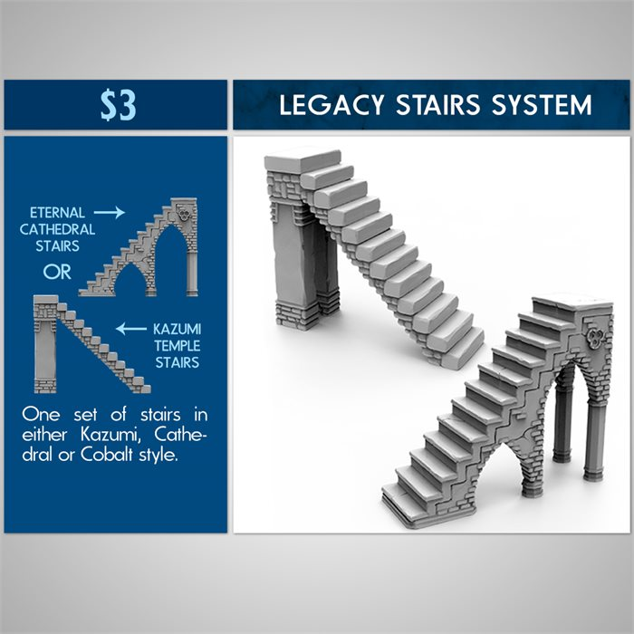Legacy Stairs system