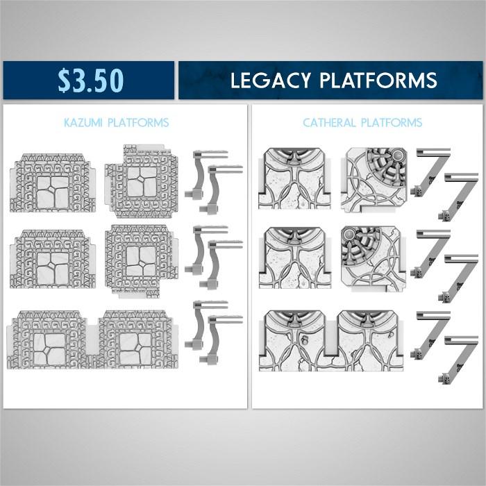 Legacy Platforms